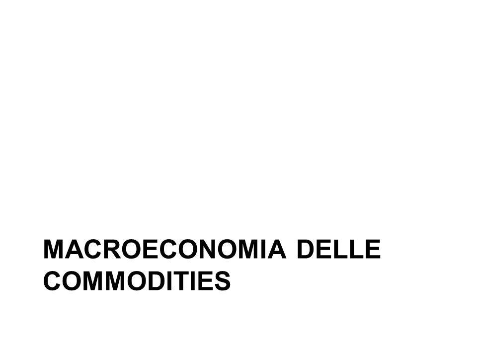 MACROECONOMIA DELLE COMMODITIES