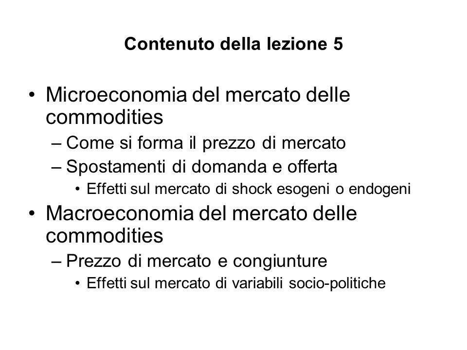 Contenuto della lezione 5 Microeconomia del mercato delle commodities –Come si forma il prezzo di mercato –Spostamenti di domanda e offerta Effetti su