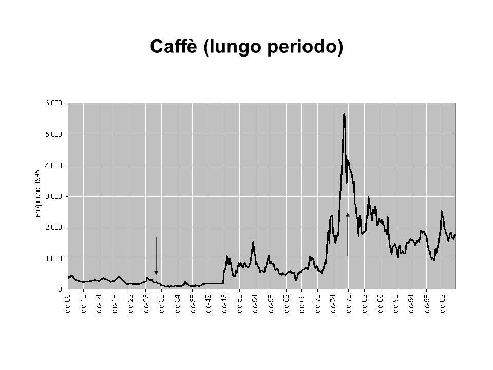 Caffè (lungo periodo)