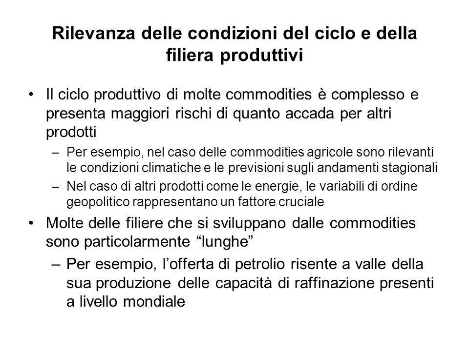 Rilevanza delle condizioni del ciclo e della filiera produttivi Il ciclo produttivo di molte commodities è complesso e presenta maggiori rischi di qua