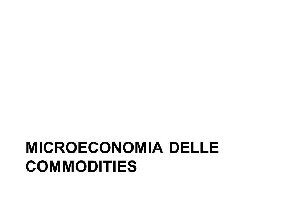 MICROECONOMIA DELLE COMMODITIES