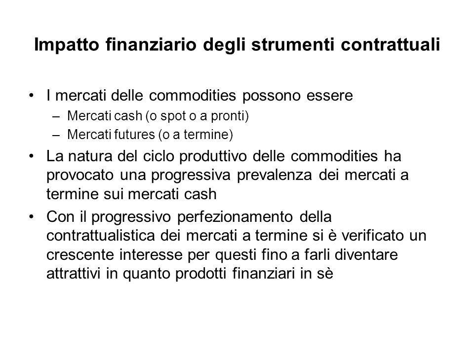 Impatto finanziario degli strumenti contrattuali I mercati delle commodities possono essere –Mercati cash (o spot o a pronti) –Mercati futures (o a te