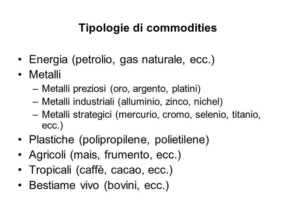 Tipologie di commodities Energia (petrolio, gas naturale, ecc.) Metalli –Metalli preziosi (oro, argento, platini) –Metalli industriali (alluminio, zin