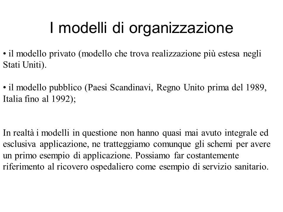 I modelli di organizzazione il modello privato (modello che trova realizzazione più estesa negli Stati Uniti).