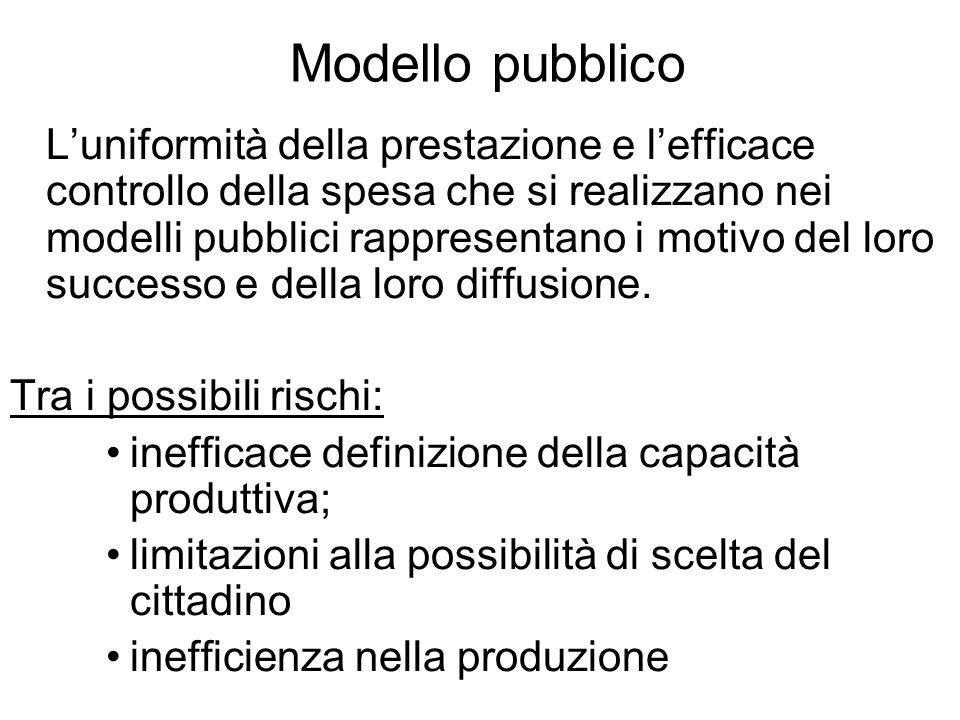 Luniformità della prestazione e lefficace controllo della spesa che si realizzano nei modelli pubblici rappresentano i motivo del loro successo e della loro diffusione.