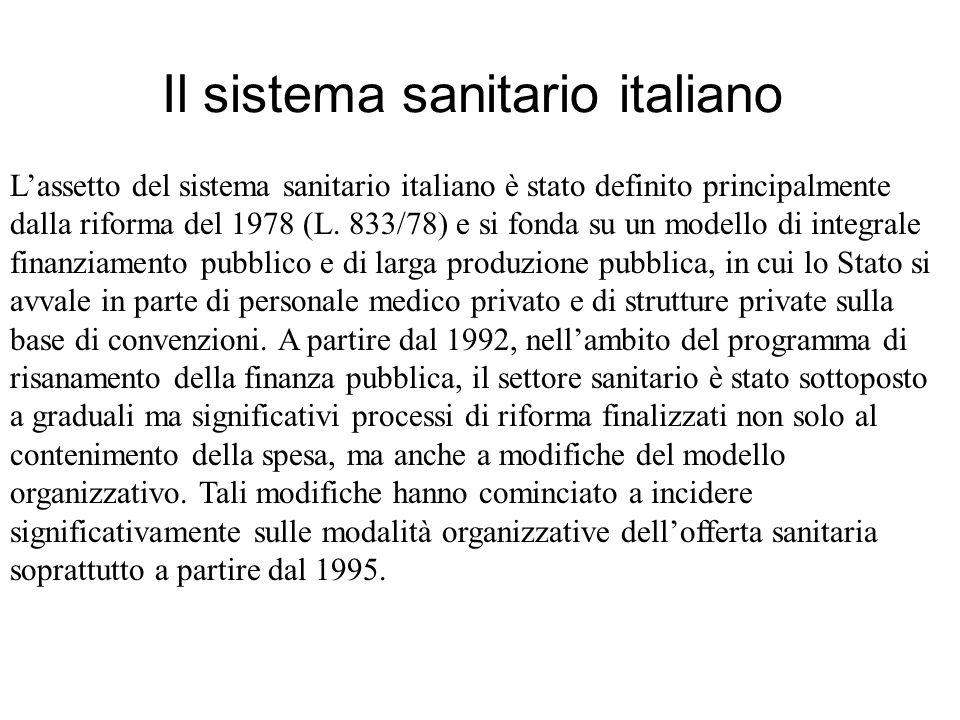 Il sistema sanitario italiano Lassetto del sistema sanitario italiano è stato definito principalmente dalla riforma del 1978 (L.