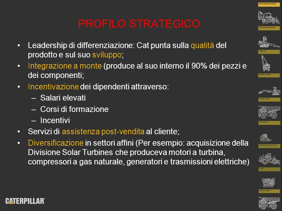 PROFILO STRATEGICO Leadership di differenziazione: Cat punta sulla qualità del prodotto e sul suo sviluppo; Integrazione a monte (produce al suo inter