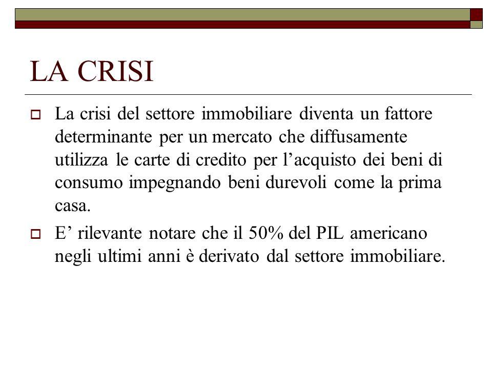 LA CRISI La crisi del settore immobiliare diventa un fattore determinante per un mercato che diffusamente utilizza le carte di credito per lacquisto d