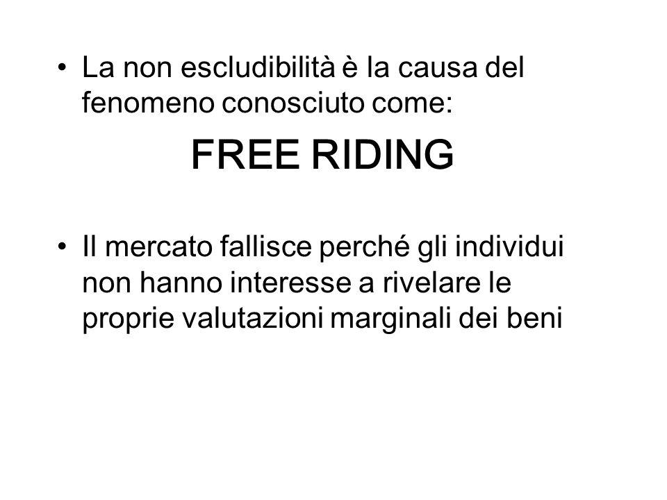 La non escludibilità è la causa del fenomeno conosciuto come: FREE RIDING Il mercato fallisce perché gli individui non hanno interesse a rivelare le p