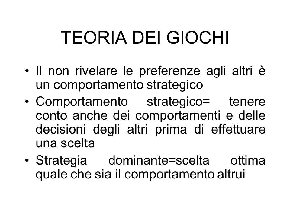 TEORIA DEI GIOCHI Il non rivelare le preferenze agli altri è un comportamento strategico Comportamento strategico= tenere conto anche dei comportament