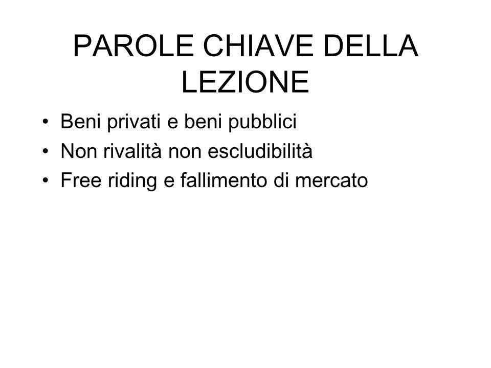 PAROLE CHIAVE DELLA LEZIONE Beni privati e beni pubblici Non rivalità non escludibilità Free riding e fallimento di mercato