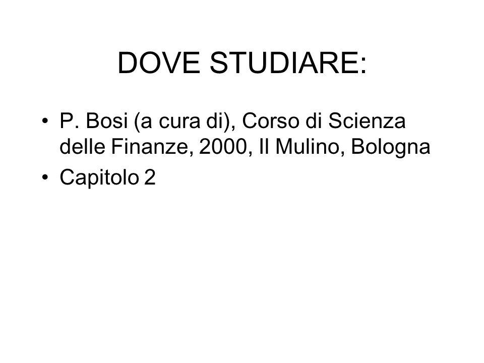 DOVE STUDIARE: P. Bosi (a cura di), Corso di Scienza delle Finanze, 2000, Il Mulino, Bologna Capitolo 2