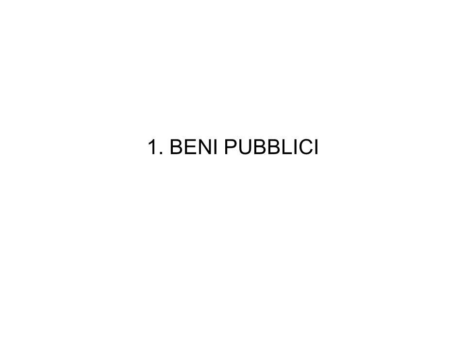 1. BENI PUBBLICI