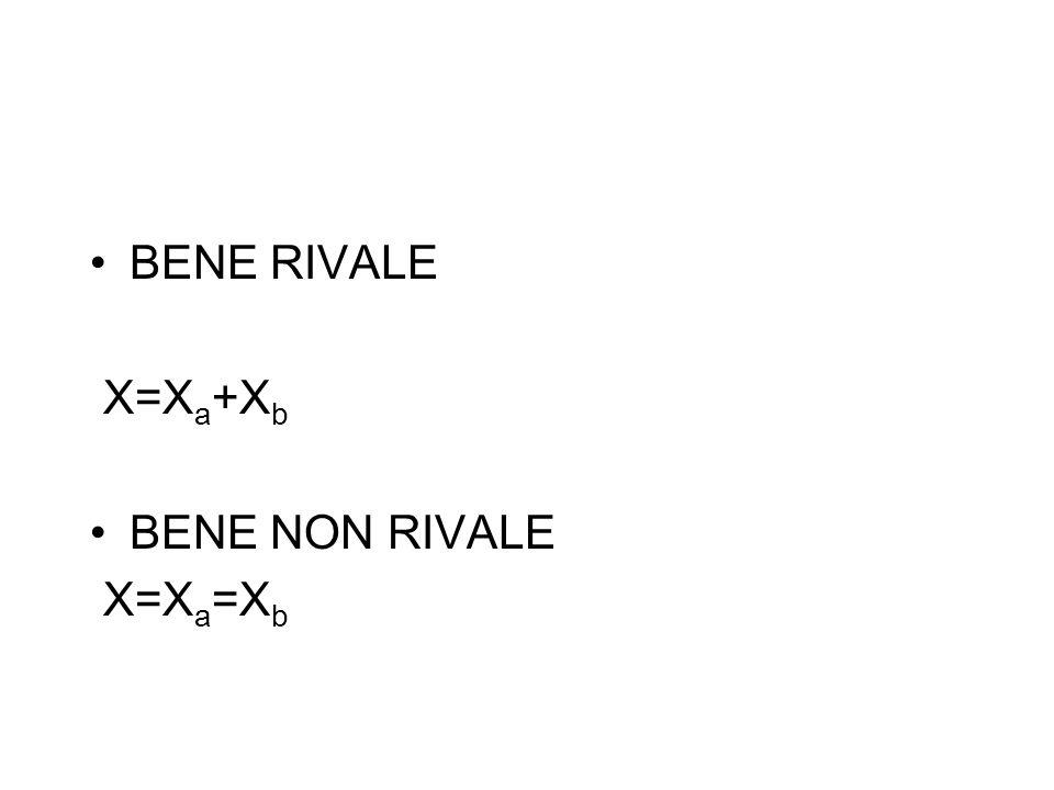 BENE RIVALE X=X a +X b BENE NON RIVALE X=X a =X b