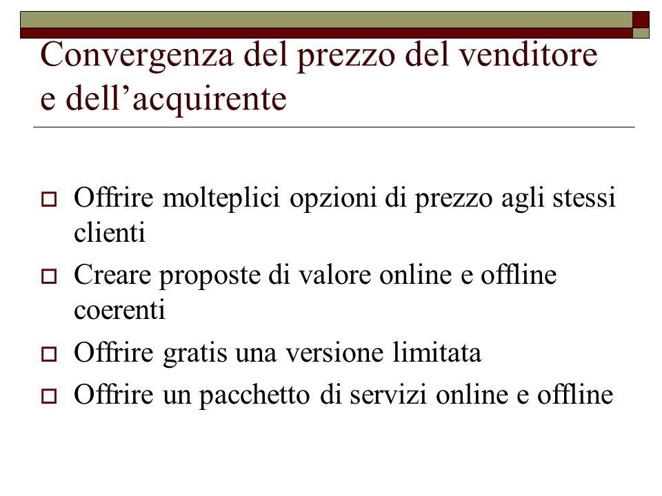 Convergenza del prezzo del venditore e dellacquirente Offrire molteplici opzioni di prezzo agli stessi clienti Creare proposte di valore online e offl