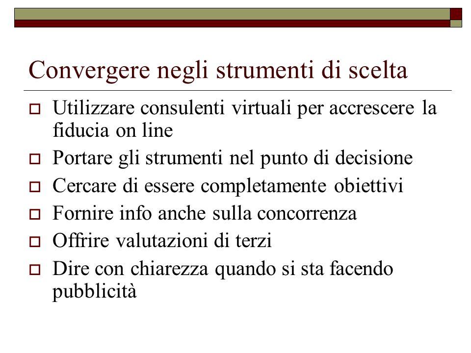 Convergere negli strumenti di scelta Utilizzare consulenti virtuali per accrescere la fiducia on line Portare gli strumenti nel punto di decisione Cer