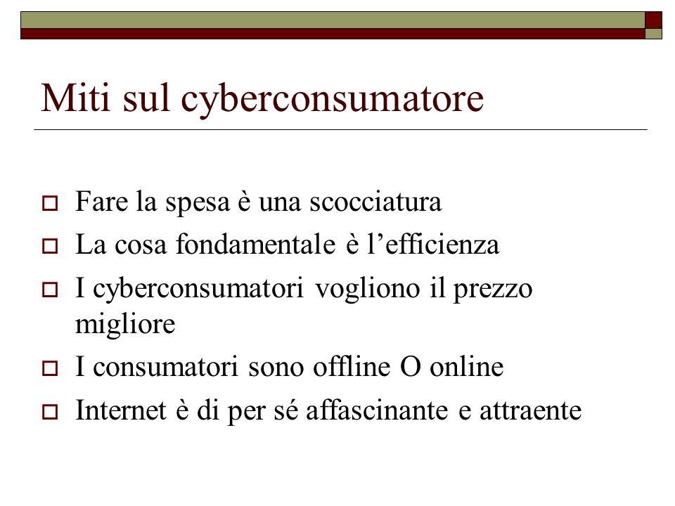 Miti sul cyberconsumatore Fare la spesa è una scocciatura La cosa fondamentale è lefficienza I cyberconsumatori vogliono il prezzo migliore I consumat