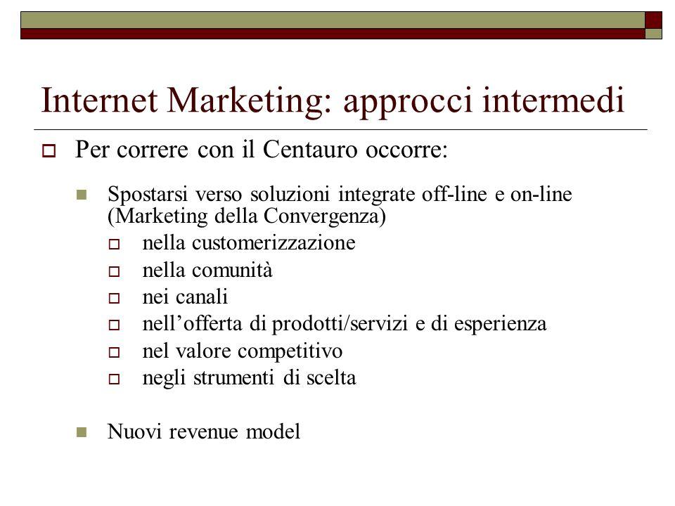 Internet Marketing: approcci intermedi Per correre con il Centauro occorre: Spostarsi verso soluzioni integrate off-line e on-line (Marketing della Convergenza) nella customerizzazione nella comunità nei canali nellofferta di prodotti/servizi e di esperienza nel valore competitivo negli strumenti di scelta Nuovi revenue model