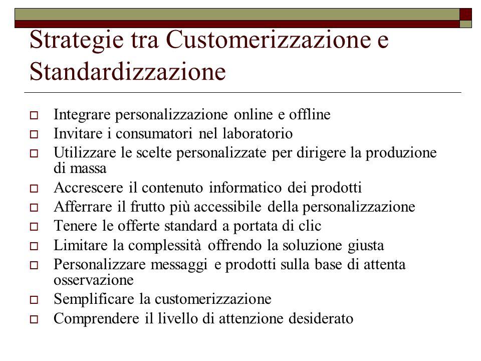 Strategie tra Customerizzazione e Standardizzazione Integrare personalizzazione online e offline Invitare i consumatori nel laboratorio Utilizzare le