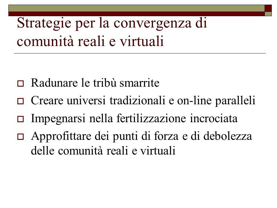 Strategie per la convergenza di comunità reali e virtuali Radunare le tribù smarrite Creare universi tradizionali e on-line paralleli Impegnarsi nella fertilizzazione incrociata Approfittare dei punti di forza e di debolezza delle comunità reali e virtuali