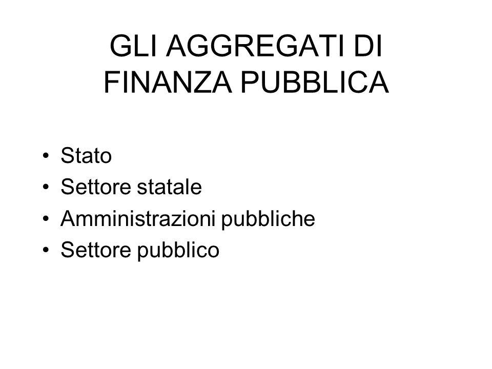GLI AGGREGATI DI FINANZA PUBBLICA Stato Settore statale Amministrazioni pubbliche Settore pubblico