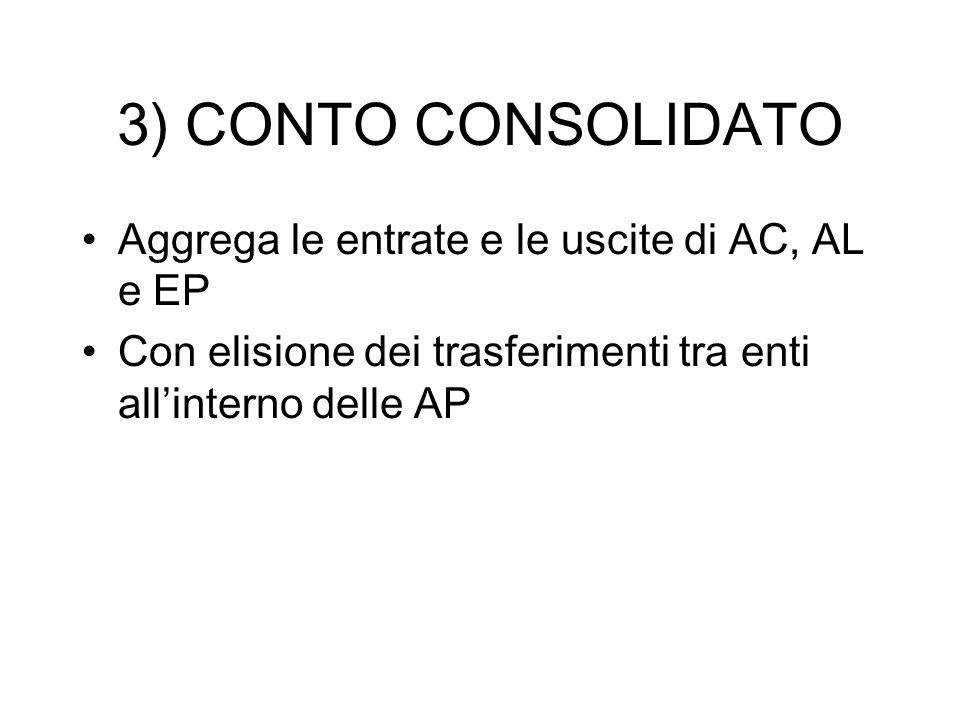 3) CONTO CONSOLIDATO Aggrega le entrate e le uscite di AC, AL e EP Con elisione dei trasferimenti tra enti allinterno delle AP
