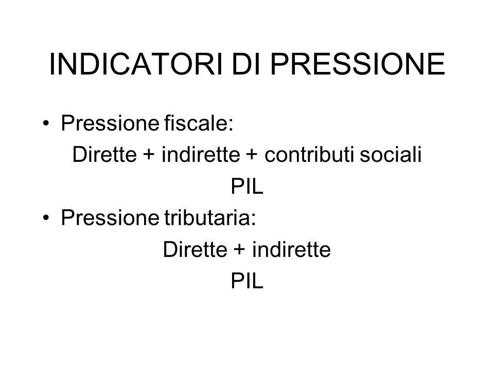 INDICATORI DI PRESSIONE Pressione fiscale: Dirette + indirette + contributi sociali PIL Pressione tributaria: Dirette + indirette PIL