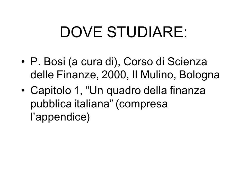 DOVE STUDIARE: P. Bosi (a cura di), Corso di Scienza delle Finanze, 2000, Il Mulino, Bologna Capitolo 1, Un quadro della finanza pubblica italiana (co