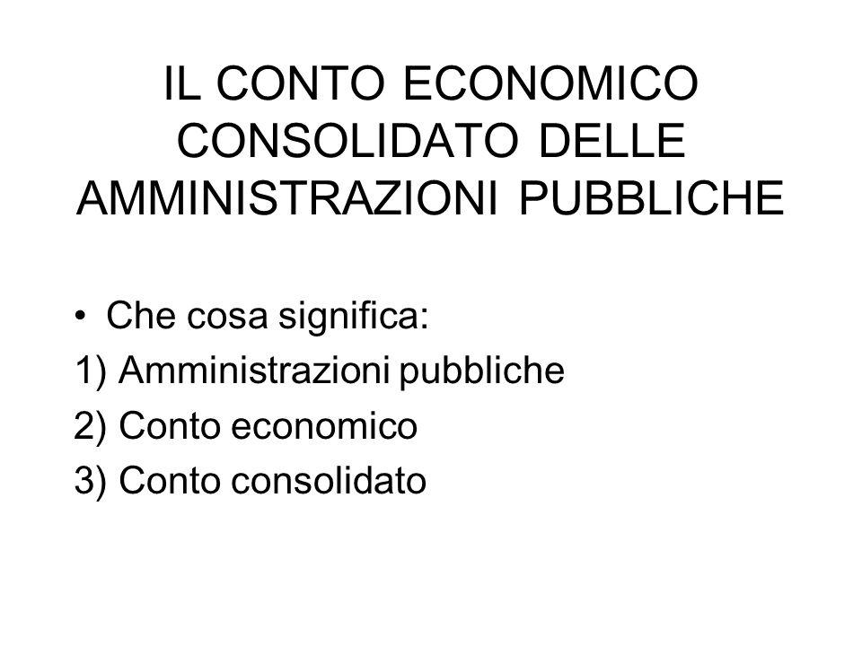 IL CONTO ECONOMICO CONSOLIDATO DELLE AMMINISTRAZIONI PUBBLICHE Che cosa significa: 1) Amministrazioni pubbliche 2) Conto economico 3) Conto consolidat