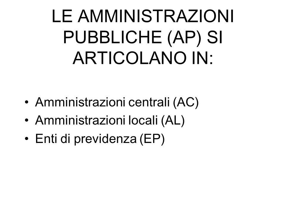 LE AMMINISTRAZIONI PUBBLICHE (AP) SI ARTICOLANO IN: Amministrazioni centrali (AC) Amministrazioni locali (AL) Enti di previdenza (EP)