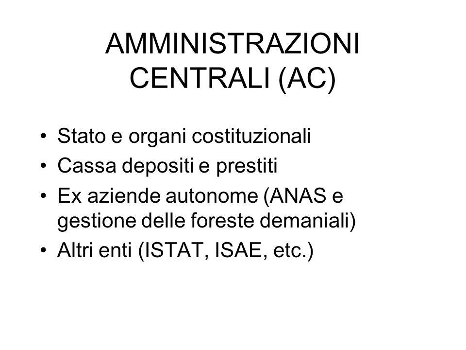 AMMINISTRAZIONI CENTRALI (AC) Stato e organi costituzionali Cassa depositi e prestiti Ex aziende autonome (ANAS e gestione delle foreste demaniali) Al
