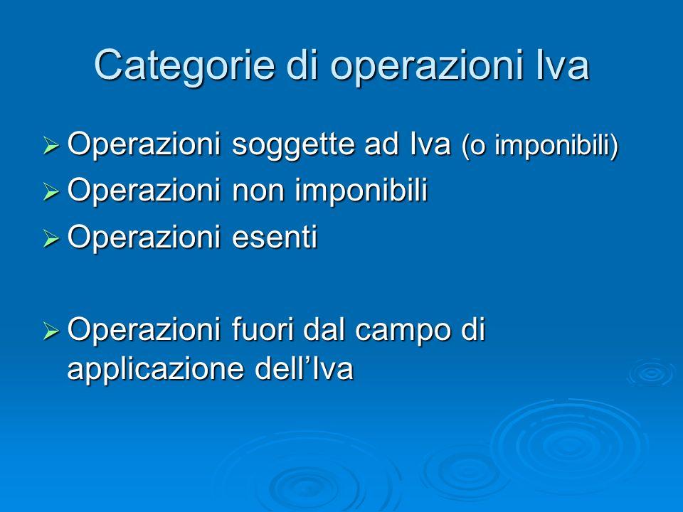 Categorie di operazioni Iva Operazioni soggette ad Iva (o imponibili) Operazioni soggette ad Iva (o imponibili) Operazioni non imponibili Operazioni n