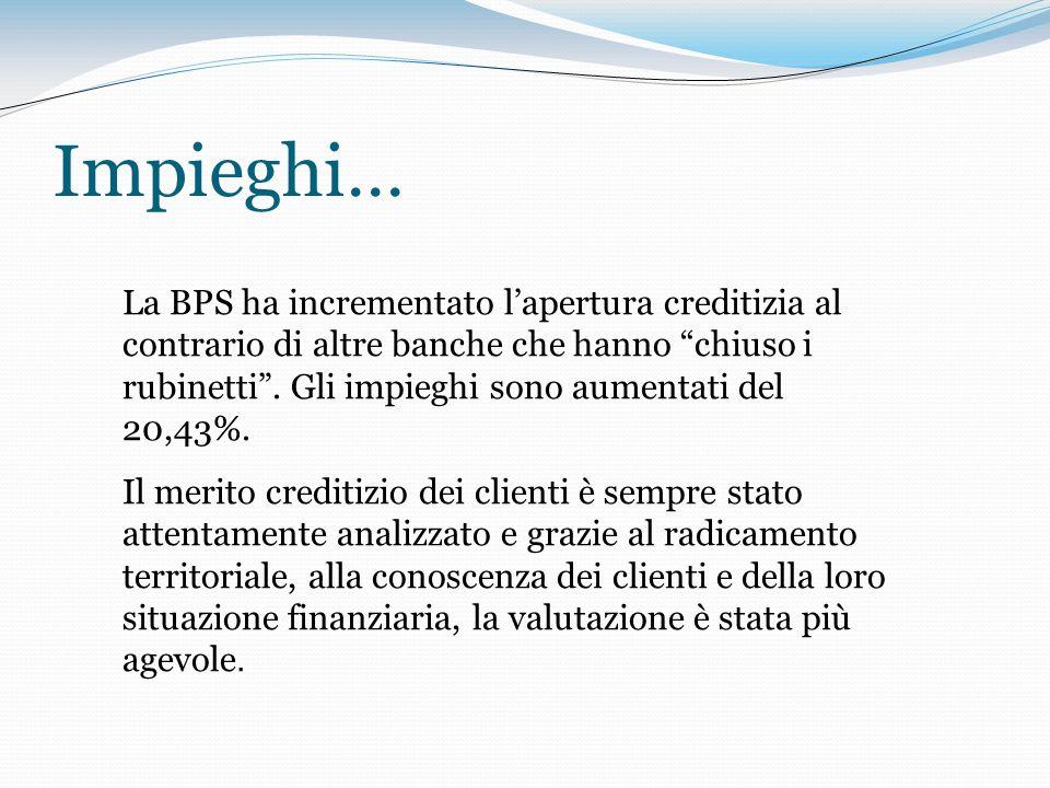 Impieghi… La BPS ha incrementato lapertura creditizia al contrario di altre banche che hanno chiuso i rubinetti.