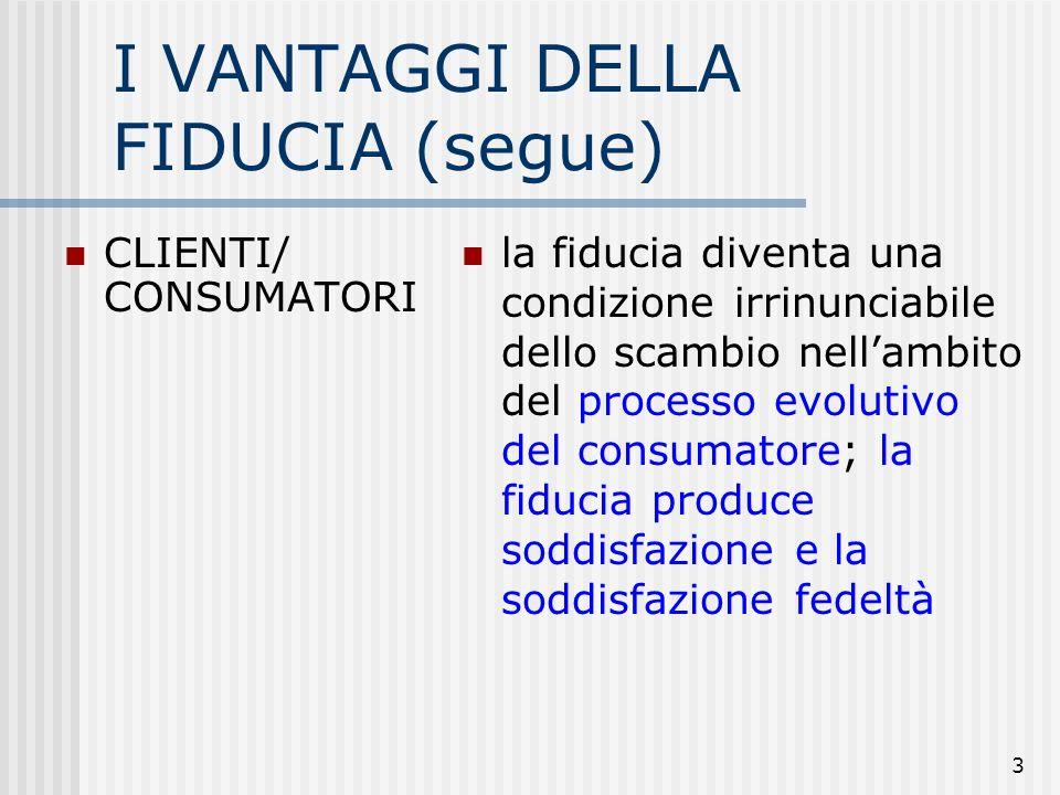 3 I VANTAGGI DELLA FIDUCIA (segue) CLIENTI/ CONSUMATORI la fiducia diventa una condizione irrinunciabile dello scambio nellambito del processo evolutivo del consumatore; la fiducia produce soddisfazione e la soddisfazione fedeltà