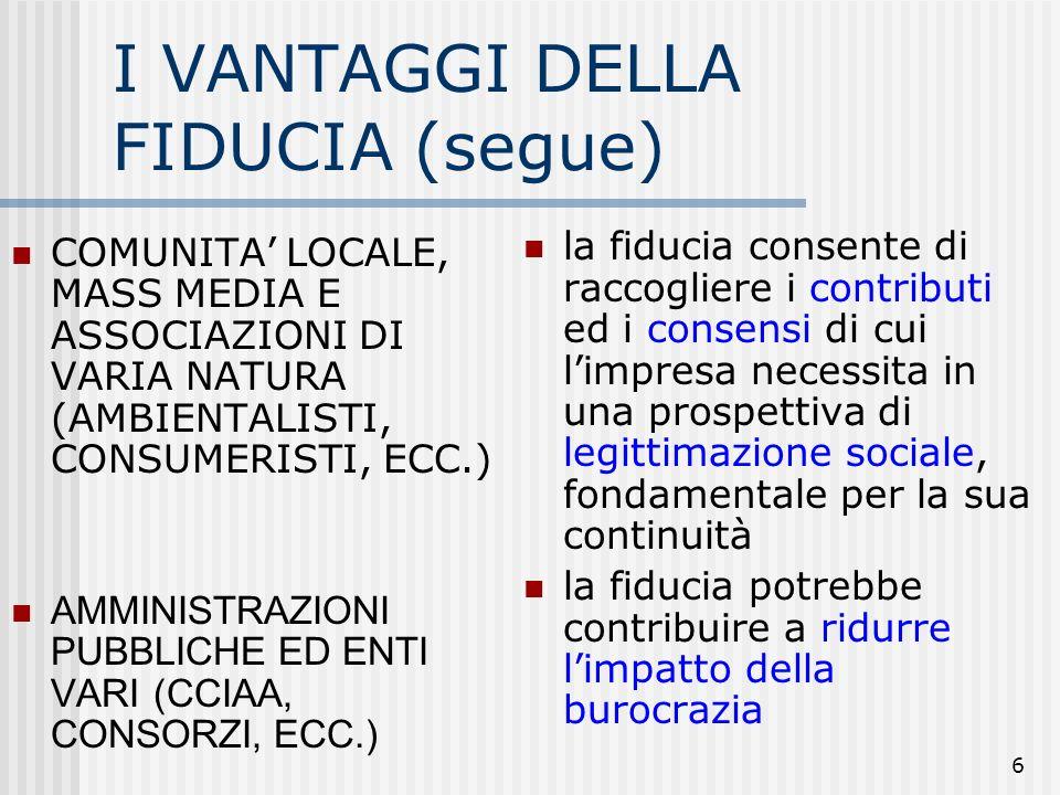 6 I VANTAGGI DELLA FIDUCIA (segue) COMUNITA LOCALE, MASS MEDIA E ASSOCIAZIONI DI VARIA NATURA (AMBIENTALISTI, CONSUMERISTI, ECC.) AMMINISTRAZIONI PUBBLICHE ED ENTI VARI (CCIAA, CONSORZI, ECC.) la fiducia consente di raccogliere i contributi ed i consensi di cui limpresa necessita in una prospettiva di legittimazione sociale, fondamentale per la sua continuità la fiducia potrebbe contribuire a ridurre limpatto della burocrazia