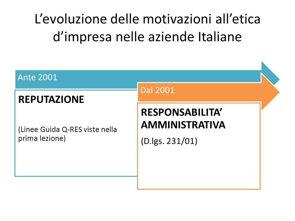 Levoluzione delle motivazioni alletica dimpresa nelle aziende Italiane Ante 2001 REPUTAZIONE (Linee Guida Q-RES viste nella prima lezione) Dal 2001 RESPONSABILITA AMMINISTRATIVA (D.lgs.