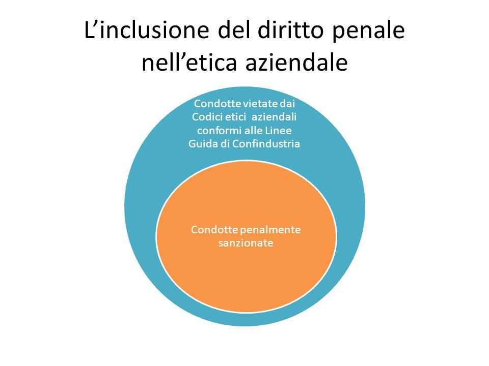 Linclusione del diritto penale nelletica aziendale Condotte vietate dai Codici etici aziendali conformi alle Linee Guida di Confindustria Condotte penalmente sanzionate