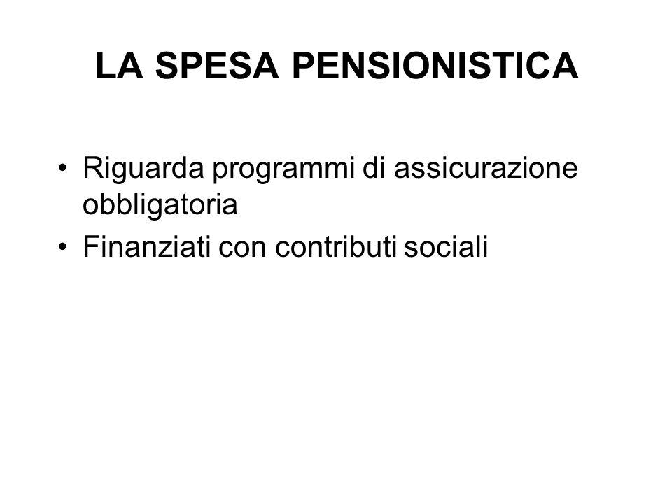 LA SPESA PENSIONISTICA Riguarda programmi di assicurazione obbligatoria Finanziati con contributi sociali