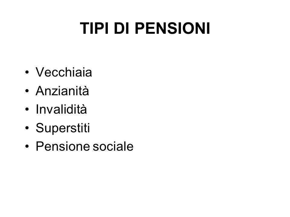 TIPI DI PENSIONI Vecchiaia Anzianità Invalidità Superstiti Pensione sociale