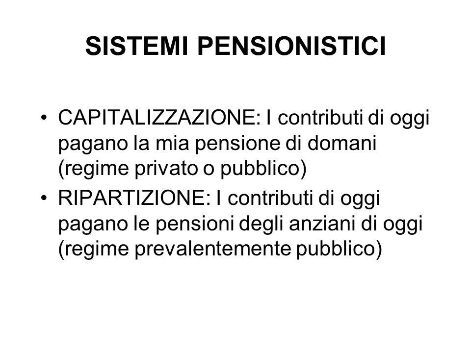SISTEMI PENSIONISTICI CAPITALIZZAZIONE: I contributi di oggi pagano la mia pensione di domani (regime privato o pubblico) RIPARTIZIONE: I contributi di oggi pagano le pensioni degli anziani di oggi (regime prevalentemente pubblico)