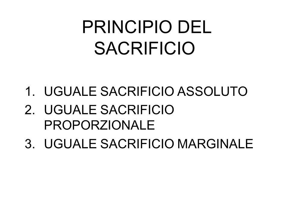 PRINCIPIO DEL SACRIFICIO 1.UGUALE SACRIFICIO ASSOLUTO 2.UGUALE SACRIFICIO PROPORZIONALE 3.UGUALE SACRIFICIO MARGINALE