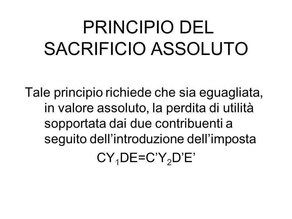 PRINCIPIO DEL SACRIFICIO ASSOLUTO Tale principio richiede che sia eguagliata, in valore assoluto, la perdita di utilità sopportata dai due contribuent