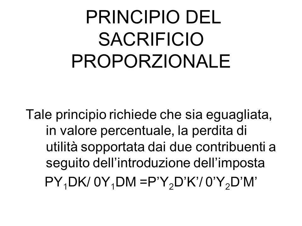 PRINCIPIO DEL SACRIFICIO PROPORZIONALE Tale principio richiede che sia eguagliata, in valore percentuale, la perdita di utilità sopportata dai due contribuenti a seguito dellintroduzione dellimposta PY 1 DK/ 0Y 1 DM =PY 2 DK/ 0Y 2 DM