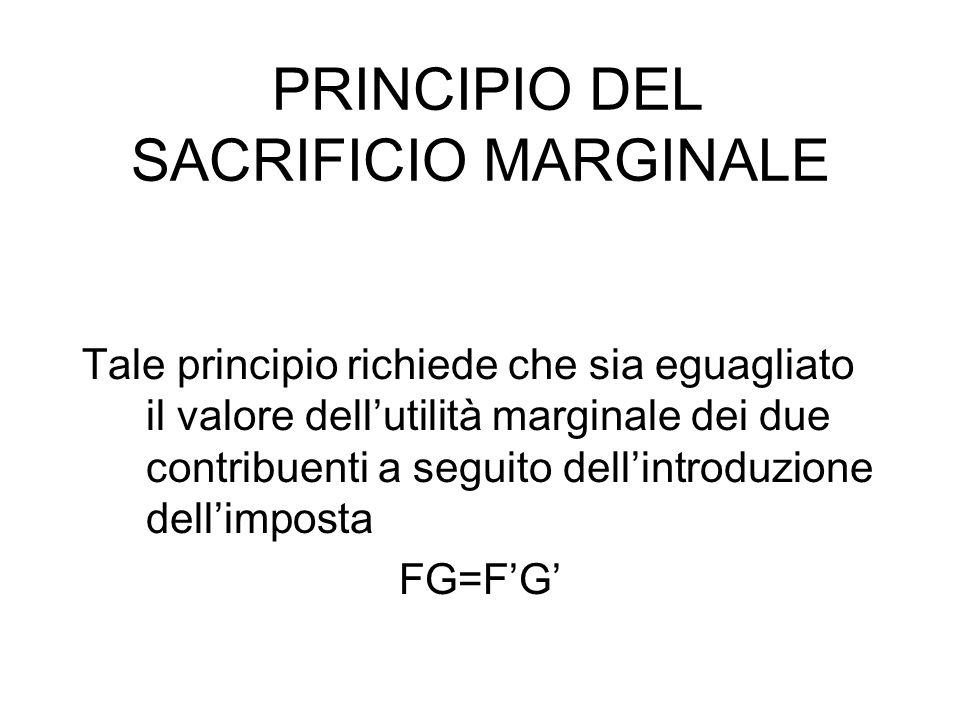 PRINCIPIO DEL SACRIFICIO MARGINALE Tale principio richiede che sia eguagliato il valore dellutilità marginale dei due contribuenti a seguito dellintroduzione dellimposta FG=FG