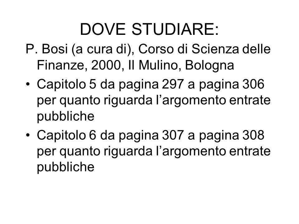 DOVE STUDIARE: P. Bosi (a cura di), Corso di Scienza delle Finanze, 2000, Il Mulino, Bologna Capitolo 5 da pagina 297 a pagina 306 per quanto riguarda