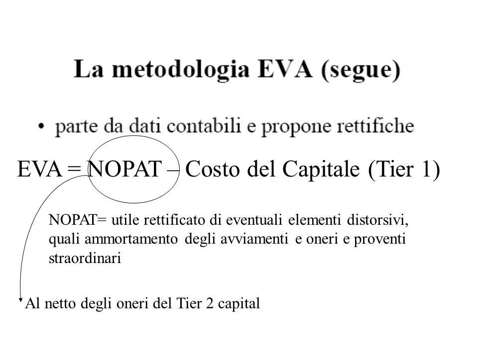 EVA = NOPAT – Costo del Capitale (Tier 1) NOPAT= utile rettificato di eventuali elementi distorsivi, quali ammortamento degli avviamenti e oneri e pro