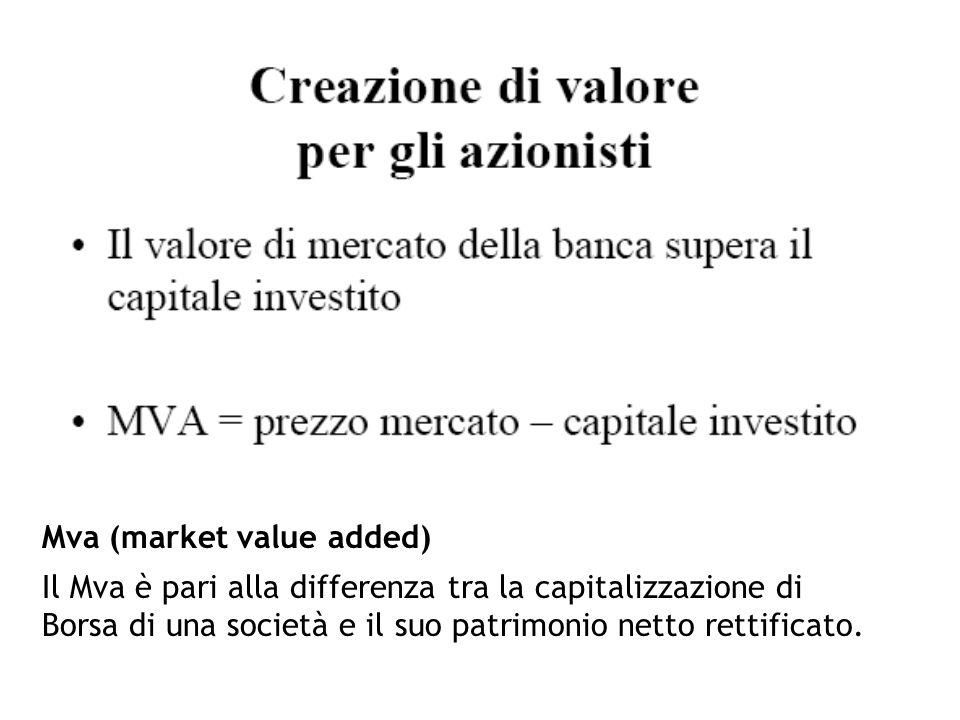 Mva (market value added) Il Mva è pari alla differenza tra la capitalizzazione di Borsa di una società e il suo patrimonio netto rettificato.
