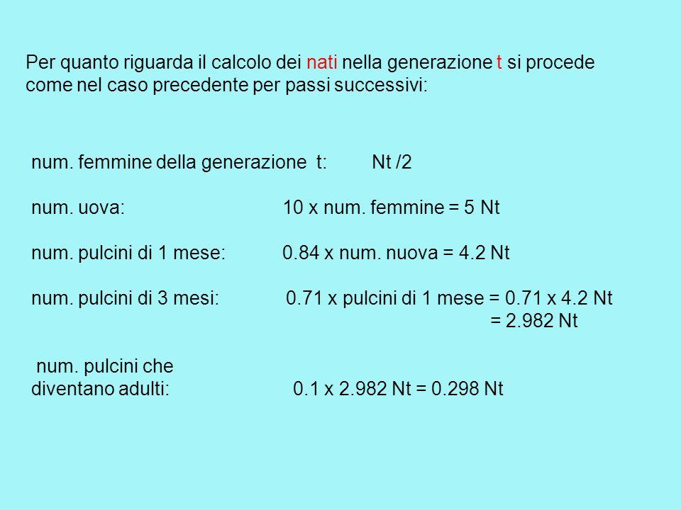Per quanto riguarda il calcolo dei nati nella generazione t si procede come nel caso precedente per passi successivi: num. femmine della generazione t