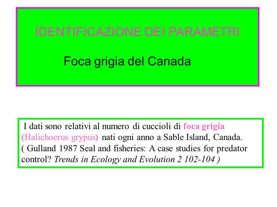 IDENTIFICAZIONE DEI PARAMETRI Foca grigia del Canada I dati sono relativi al numero di cuccioli di foca grigia (Halichoerus grypus) nati ogni anno a S