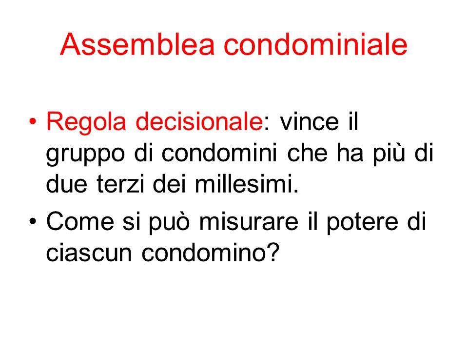 Assemblea condominiale Regola decisionale: vince il gruppo di condomini che ha più di due terzi dei millesimi.